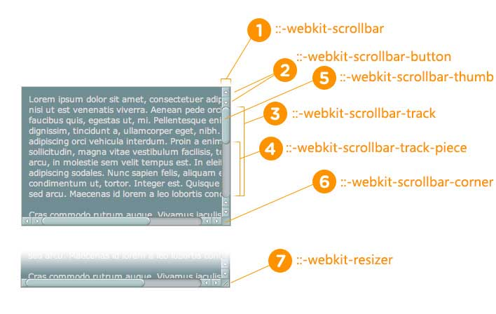 chrome scroll - Scrollbar css renklendirme kodu ie, chrome, firefox