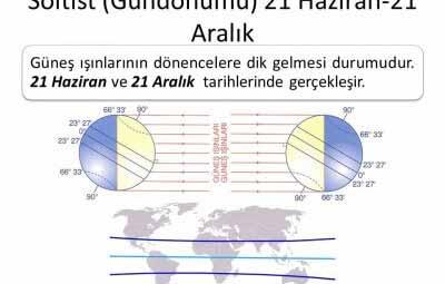 gundonumu-21aralik