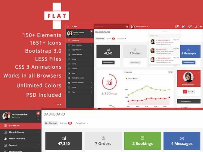 Ücretsiz / Free Web app & Admin Panel Template