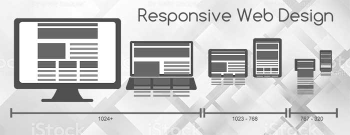 Responsive Web Tasarımı Nedir? Mobil Uyumlu web siteleri