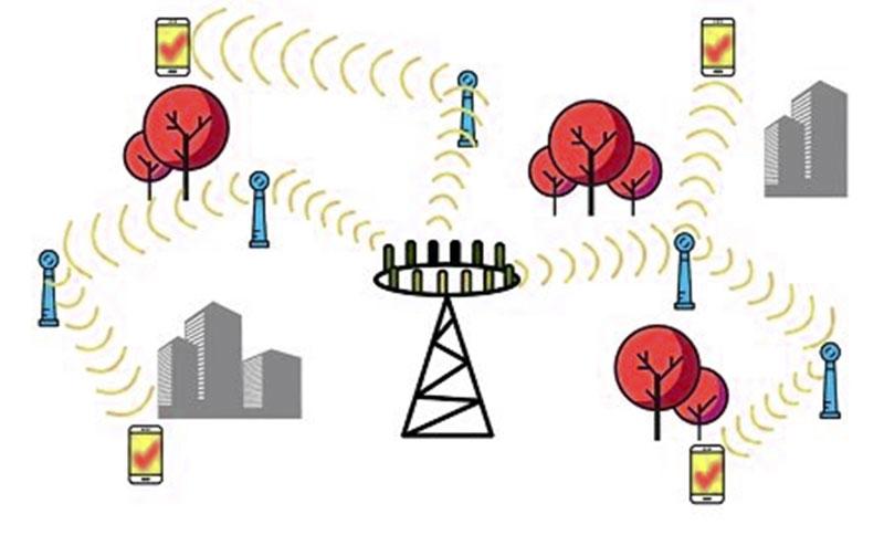 5g teknolojisi kucuk hucreler ve pico hucreleri - 5G teknolojisi nedir? Avantajları ve Dezavantajları Nelerdir?
