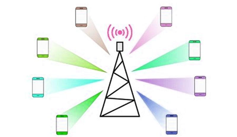 beamforming - 5G teknolojisi nedir? Avantajları ve Dezavantajları Nelerdir?