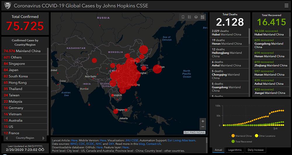 koronavirusu 2019 NCov son Durum Turkiyede Belirtiler Kac Kisi Oldu Kac Kisiye Bulasti 2 - Koronavirüsü 2019-Ncov Son Durum Ne? Belirtiler Neler? Anlık Yayılma Haritası ve Çinli Doktorun Açıklamaları